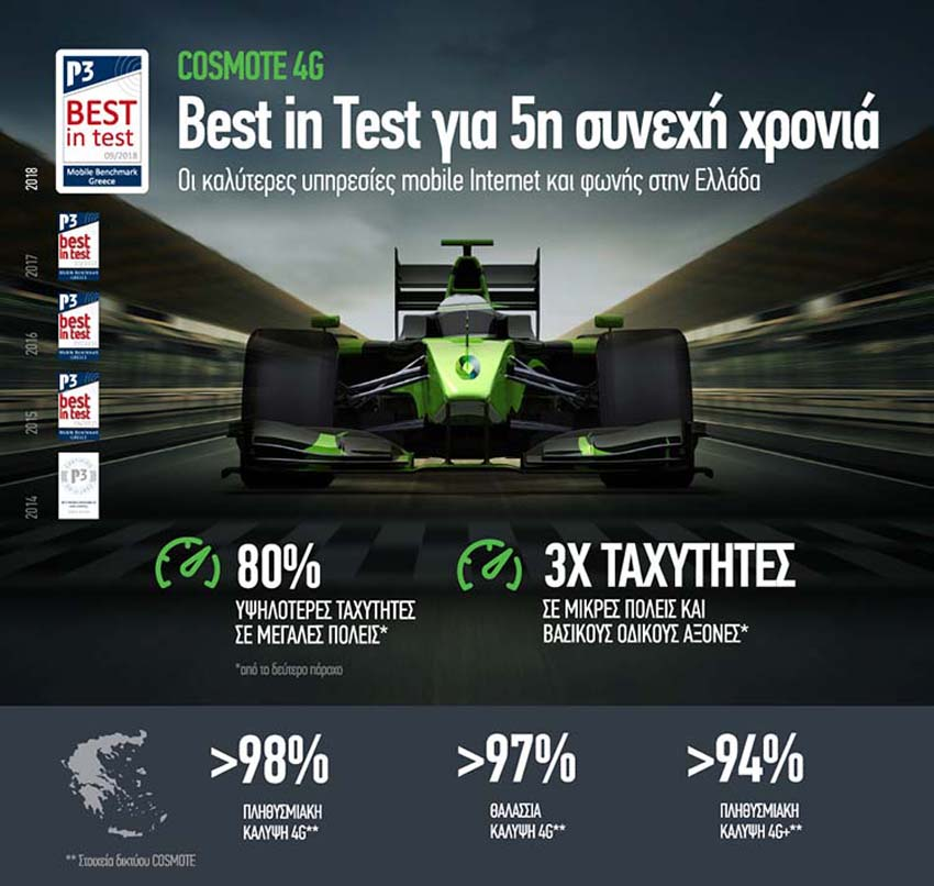 COSMOTE P3 Best In Test 2018 GR